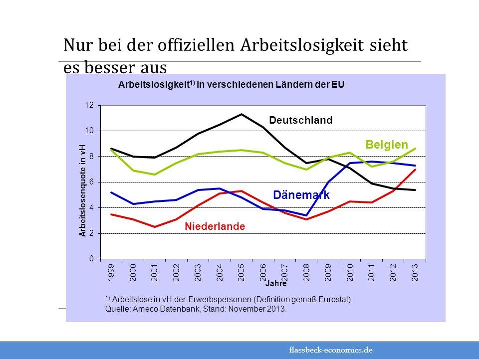 flassbeck-economics.de Nur bei der offiziellen Arbeitslosigkeit sieht es besser aus