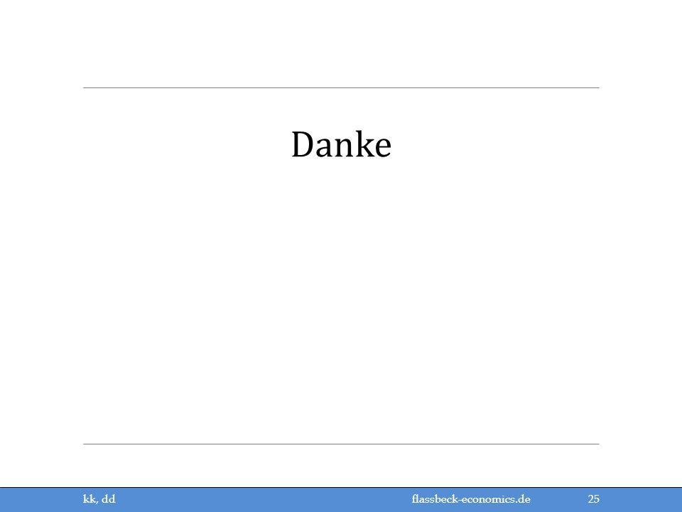 flassbeck-economics.de Danke 25 kk, dd