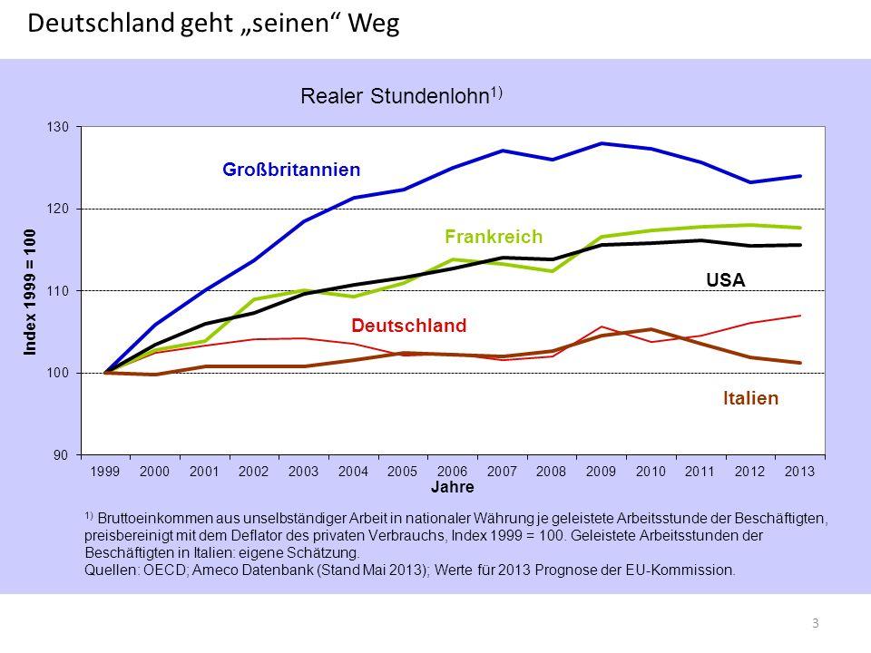 Deutschland geht seinen Weg 3
