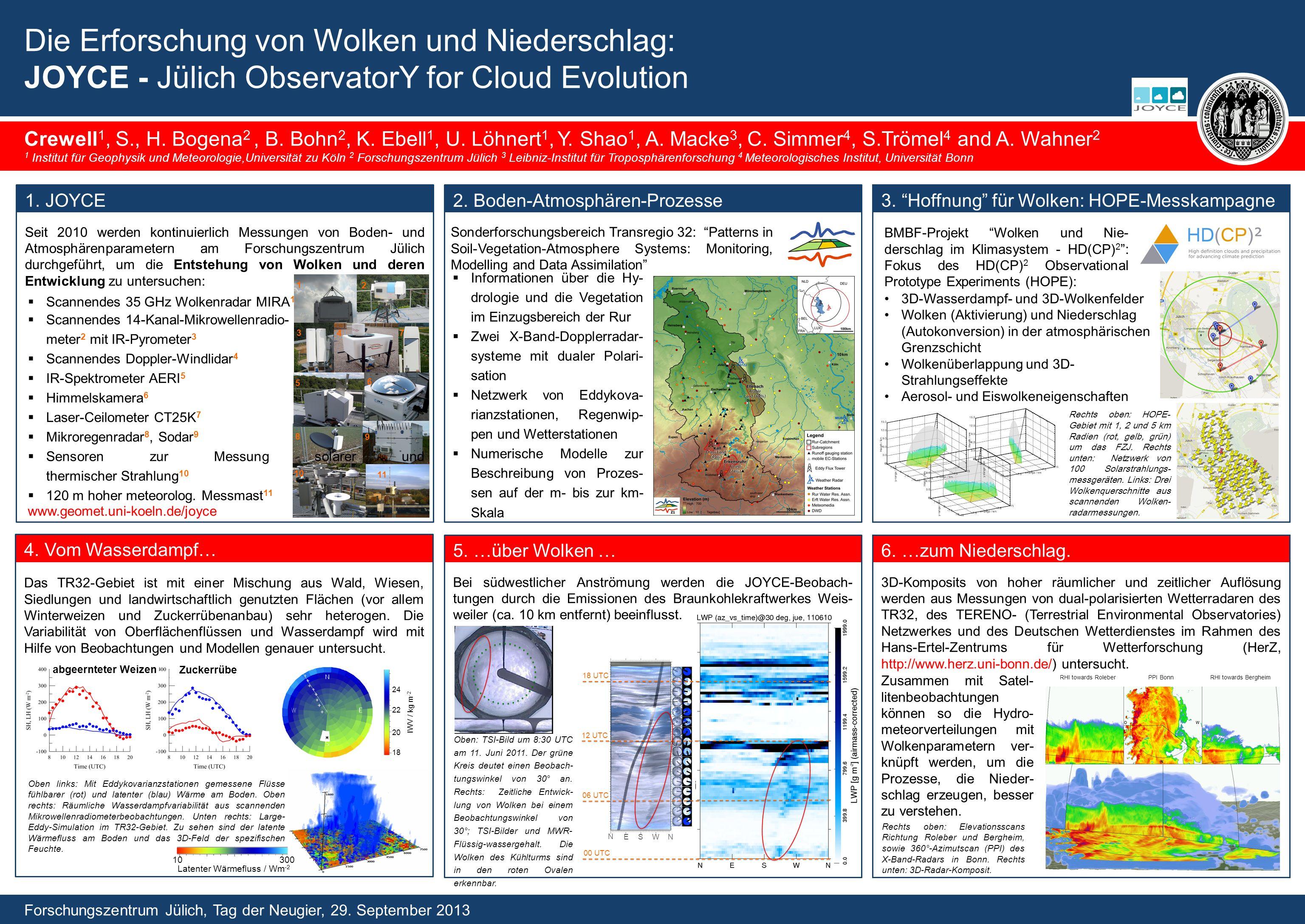 6. …zum Niederschlag. 3D-Komposits von hoher räumlicher und zeitlicher Auflösung werden aus Messungen von dual-polarisierten Wetterradaren des TR32, d