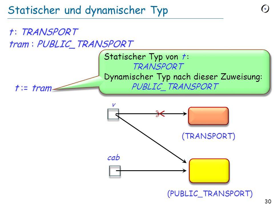 29 Definitionen: statischer und dynamischer Typ Der statische Typ einer Entität ist der Typ ihrer Deklaration im zugehörigen Klassentext. Falls der We