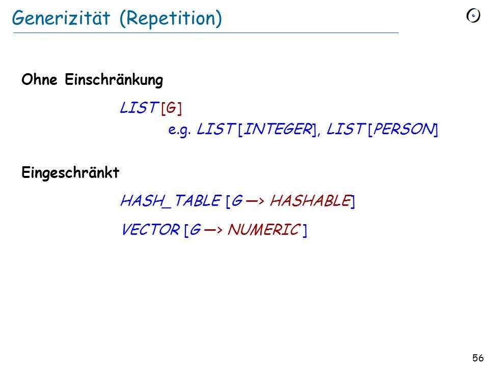 55 Unser Programm für den zweiten Teil Repetition der (eingeschränkter) Generizität Vererbung: aufgeschobene Klassen Vererbung: Was passiert mit den V
