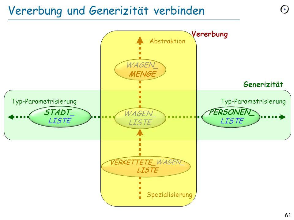 60 Definition: Typ Wir benutzen Typen, um Entitäten zu deklarieren: x : SOME_TYPE Mit dem bisherigen Mechanismus ist ein Typ: Entweder eine nicht-gene