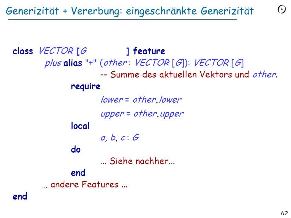 61 Vererbung und Generizität verbinden Abstraktion Spezialisierung Typ-Parametrisierung Generizität Vererbung WAGEN_ MENGE STADT _ LISTE PERSONEN_ LIS