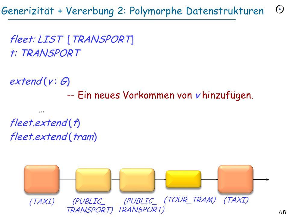 67 Vererbung und Generizität verbinden Abstraktion Spezialisierung Typ-Parametrisierung Generizität Vererbung WAGEN_ MENGE STADT _ LISTE PERSONEN_ LIS