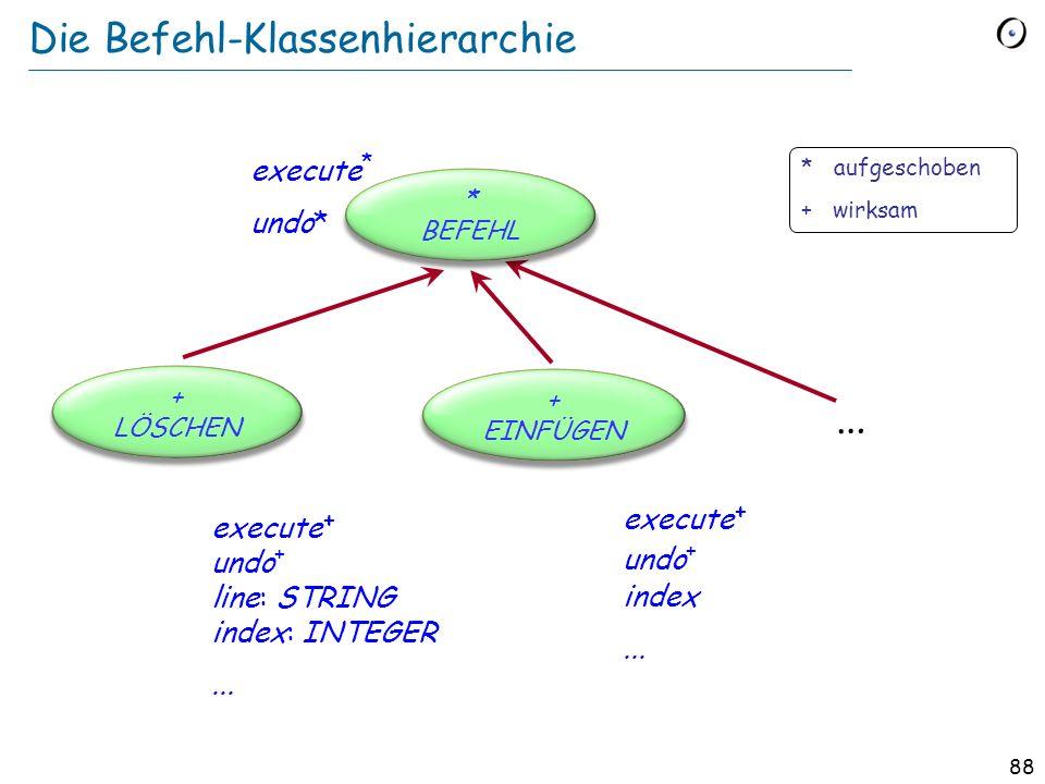87 Allgemeiner Begriff eines Befehls deferredclassBEFEHL feature execute -- Eine Ausführung des Befehls ausführen. undo -- Eine frühere Ausführung des