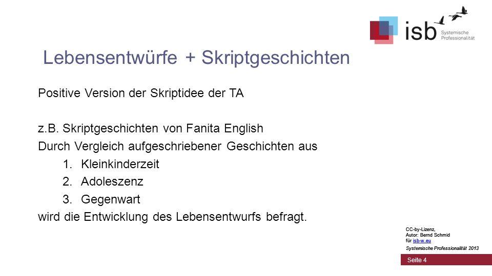 CC-by-Lizenz, Autor: Bernd Schmid für isb-w.euisb-w.eu Systemische Professionalität 2013 Seite 4 Lebensentwürfe + Skriptgeschichten Positive Version der Skriptidee der TA z.B.