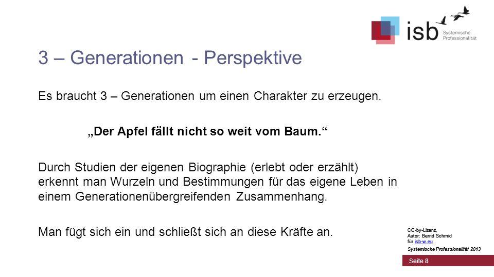 CC-by-Lizenz, Autor: Bernd Schmid für isb-w.euisb-w.eu Systemische Professionalität 2013 Seite 8 3 – Generationen - Perspektive Es braucht 3 – Generationen um einen Charakter zu erzeugen.