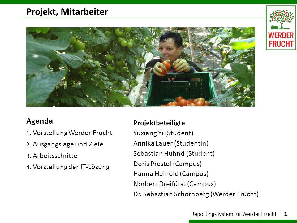 Projekt, Mitarbeiter Agenda 1. Vorstellung Werder Frucht 2. Ausgangslage und Ziele 3. Arbeitsschritte 4. Vorstellung der IT-Lösung Projektbeteiligte Y