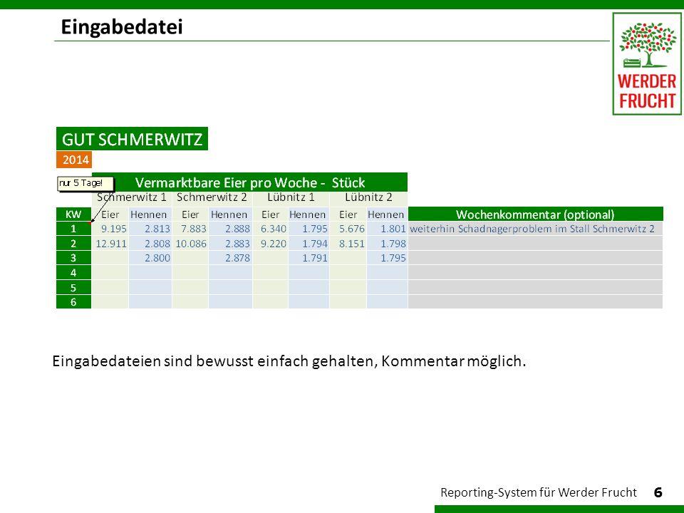 Eingabedatei 6 Reporting-System für Werder Frucht Eingabedateien sind bewusst einfach gehalten, Kommentar möglich.