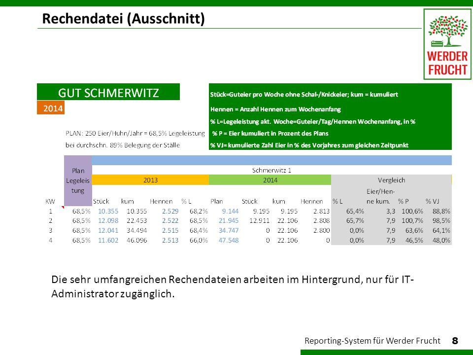 Rechendatei (Ausschnitt) 8 Reporting-System für Werder Frucht Die sehr umfangreichen Rechendateien arbeiten im Hintergrund, nur für IT- Administrator