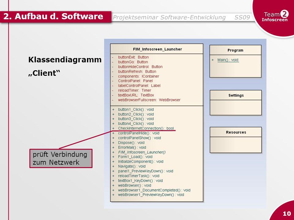 2. Aufbau d. Software 10 Klassendiagramm Client prüft Verbindung zum Netzwerk