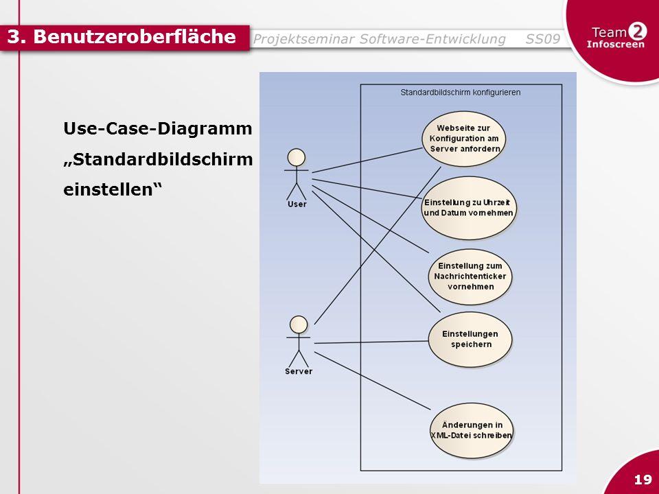 3. Benutzeroberfläche 19 Use-Case-Diagramm Standardbildschirm einstellen