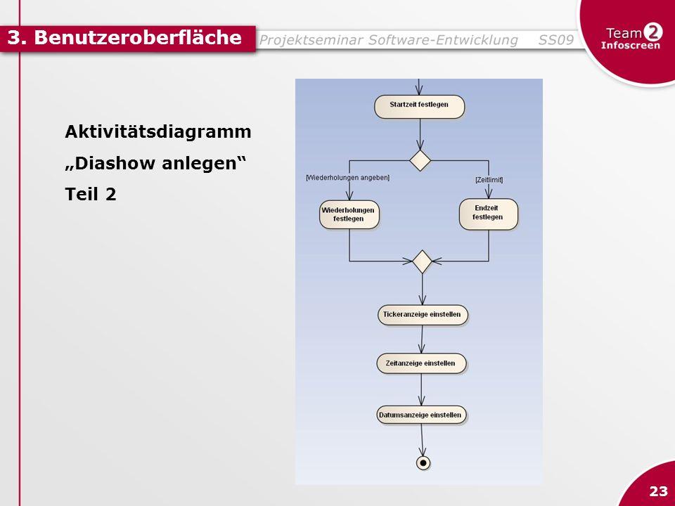 3. Benutzeroberfläche 23 Aktivitätsdiagramm Diashow anlegen Teil 2