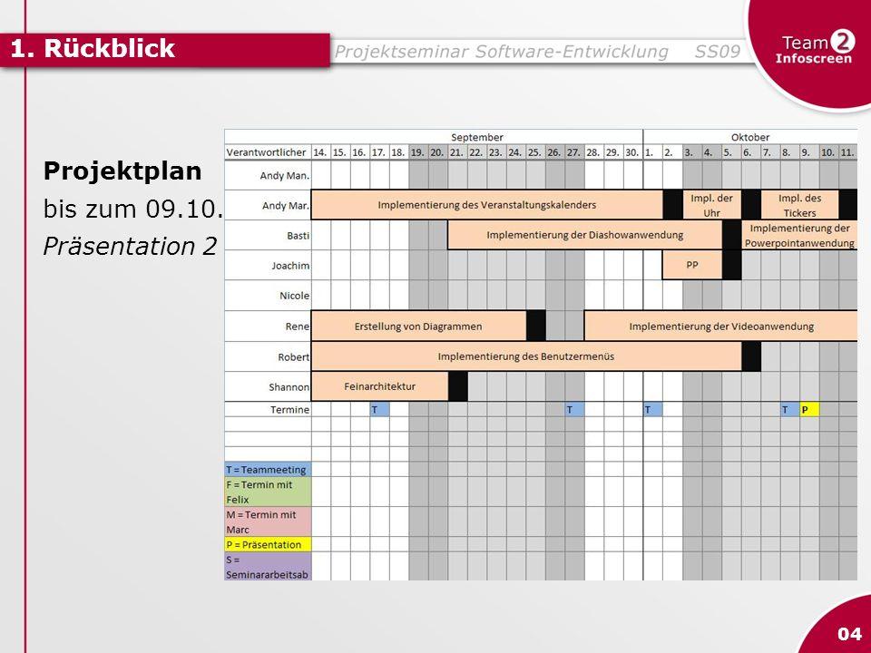 1. Rückblick 04 Projektplan bis zum 09.10. Präsentation 2
