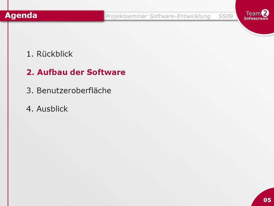 Agenda 05 1.Rückblick 2. Aufbau der Software 3.Benutzeroberfläche 4. Ausblick