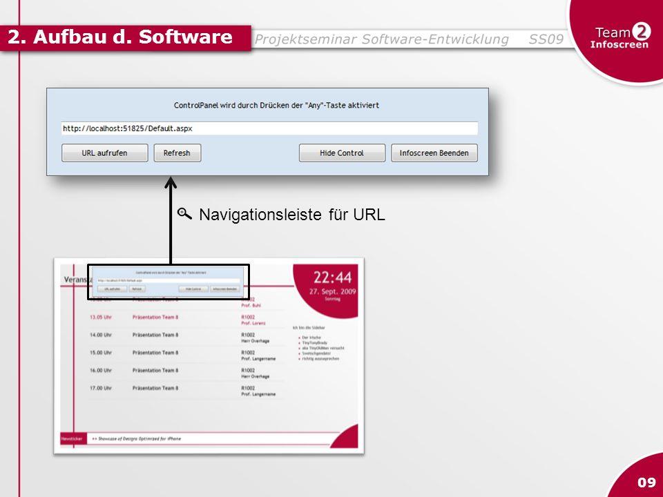 2. Aufbau d. Software 09 Navigationsleiste für URL