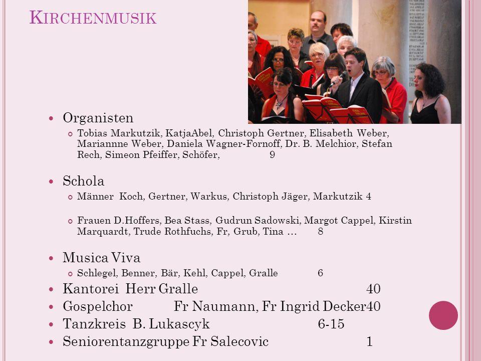 K IRCHENMUSIK Organisten Tobias Markutzik, KatjaAbel, Christoph Gertner, Elisabeth Weber, Mariannne Weber, Daniela Wagner-Fornoff, Dr. B. Melchior, St
