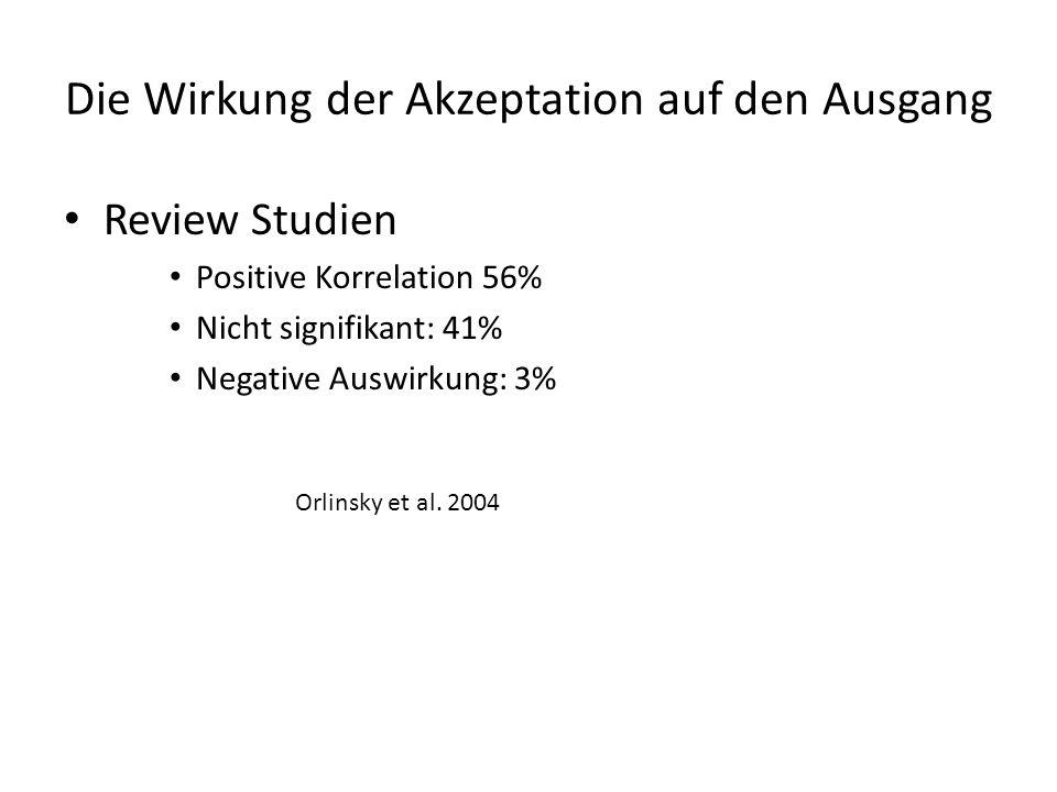Die Wirkung der Akzeptation auf den Ausgang Review Studien Positive Korrelation 56% Nicht signifikant: 41% Negative Auswirkung: 3% Orlinsky et al. 200