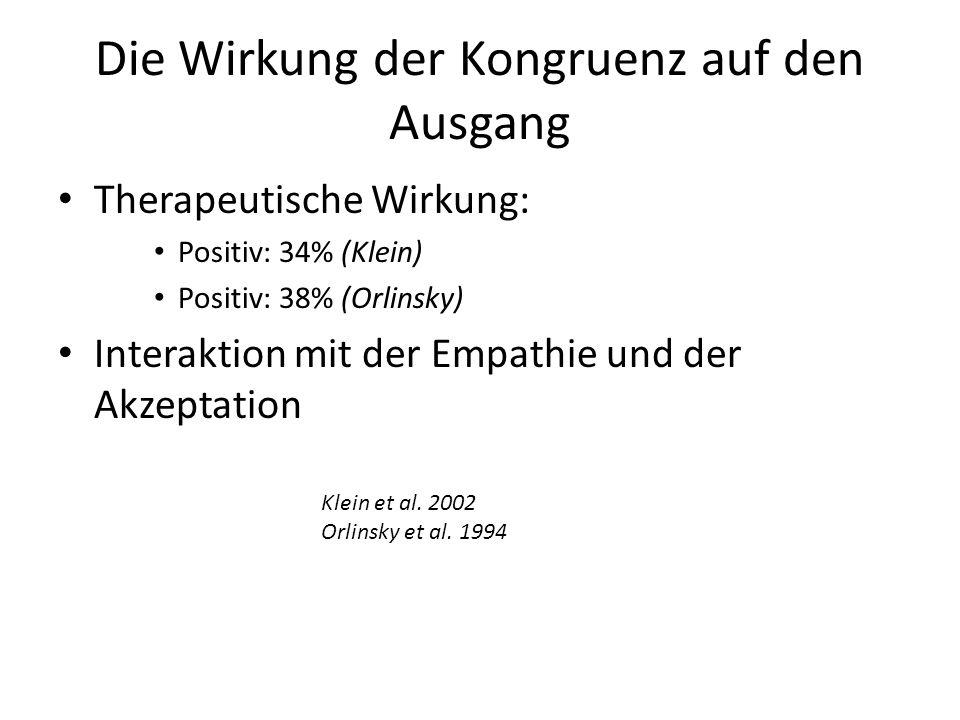 Die Wirkung der Kongruenz auf den Ausgang Therapeutische Wirkung: Positiv: 34% (Klein) Positiv: 38% (Orlinsky) Interaktion mit der Empathie und der Ak