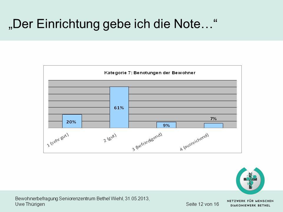Bewohnerbefragung Seniorenzentrum Bethel Wiehl, 31.05.2013, Uwe Thürigen Seite 12 von 16 Der Einrichtung gebe ich die Note…