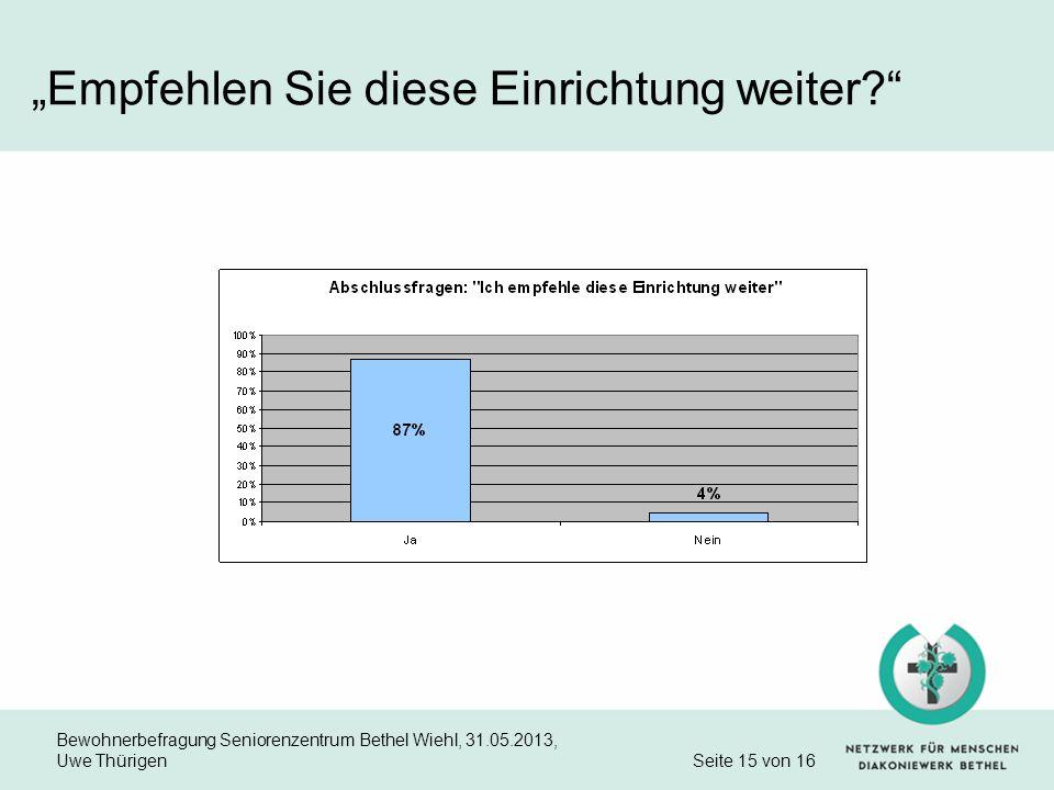 Bewohnerbefragung Seniorenzentrum Bethel Wiehl, 31.05.2013, Uwe Thürigen Seite 15 von 16 Empfehlen Sie diese Einrichtung weiter?