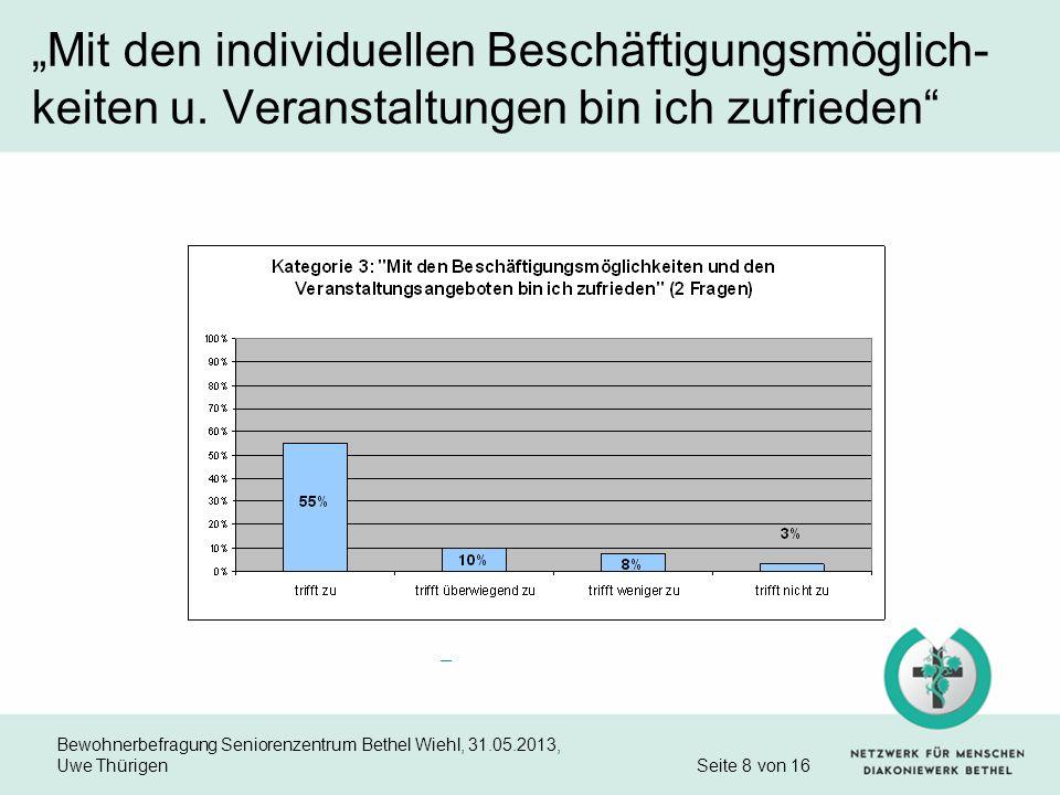Bewohnerbefragung Seniorenzentrum Bethel Wiehl, 31.05.2013, Uwe Thürigen Seite 8 von 16 Mit den individuellen Beschäftigungsmöglich- keiten u. Veranst