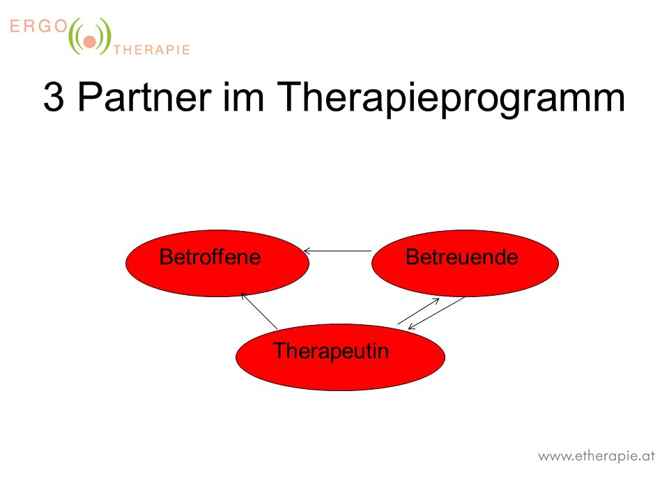 3 Partner im Therapieprogramm BetroffeneBetreuende Therapeutin