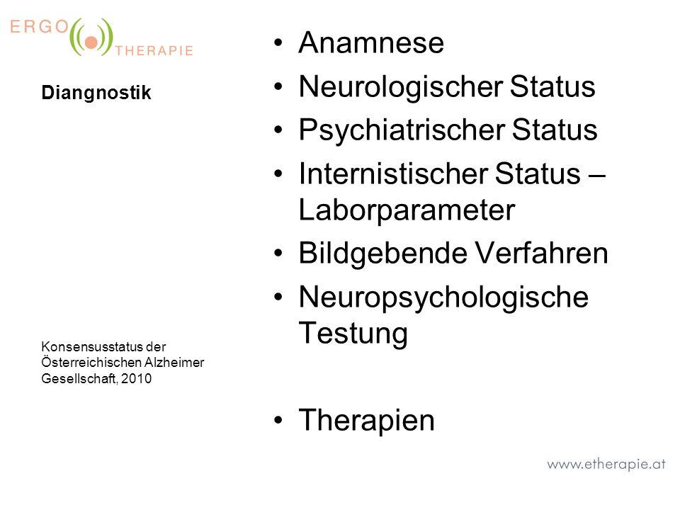 Diangnostik Anamnese Neurologischer Status Psychiatrischer Status Internistischer Status – Laborparameter Bildgebende Verfahren Neuropsychologische Te
