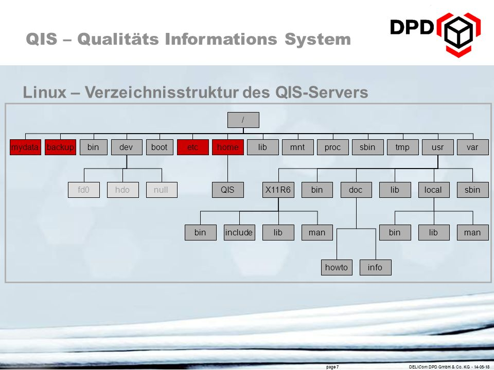 QIS – Qualitäts Informations System page 7 DELICom DPD GmbH & Co.