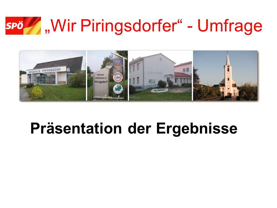 Präsentation der Ergebnisse Wir Piringsdorfer - Umfrage