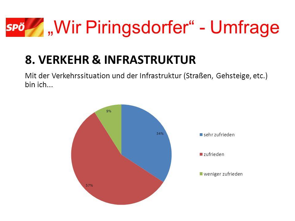 Wir Piringsdorfer - Umfrage 8.