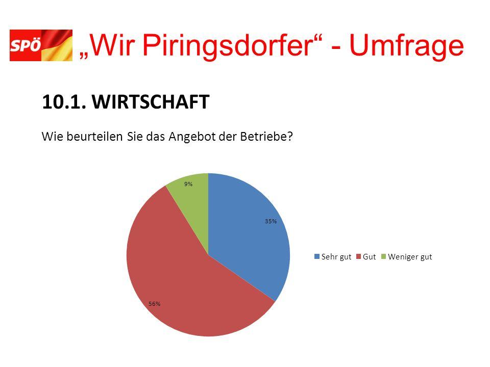 Wir Piringsdorfer - Umfrage 10.1. WIRTSCHAFT Wie beurteilen Sie das Angebot der Betriebe