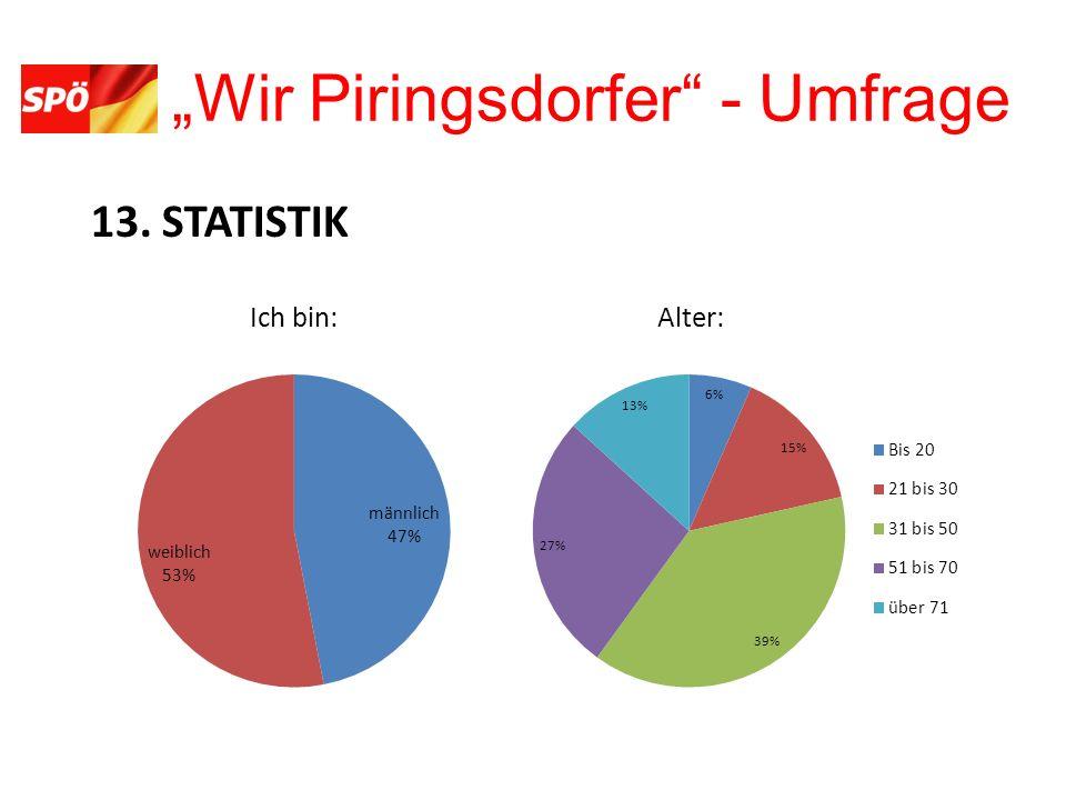 Wir Piringsdorfer - Umfrage 13. STATISTIK Ich bin: Alter: