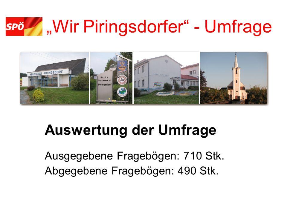Wir Piringsdorfer - Umfrage 10.