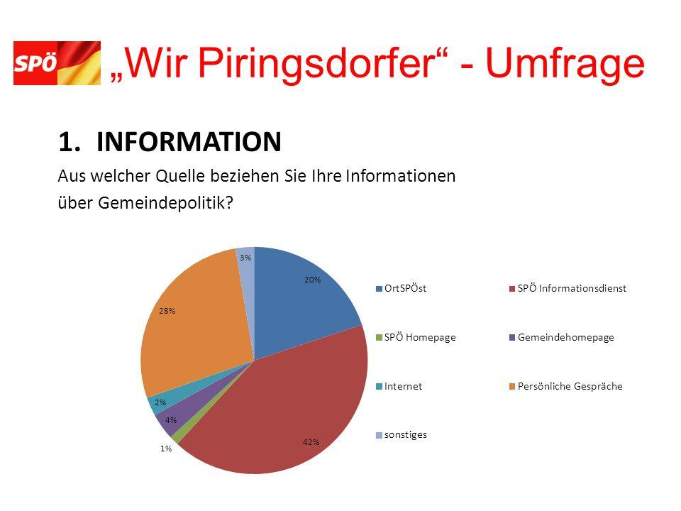 1.INFORMATION Aus welcher Quelle beziehen Sie Ihre Informationen über Gemeindepolitik