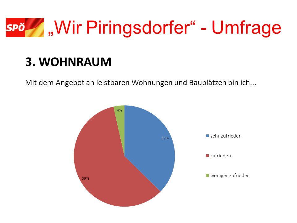 Wir Piringsdorfer - Umfrage 3.
