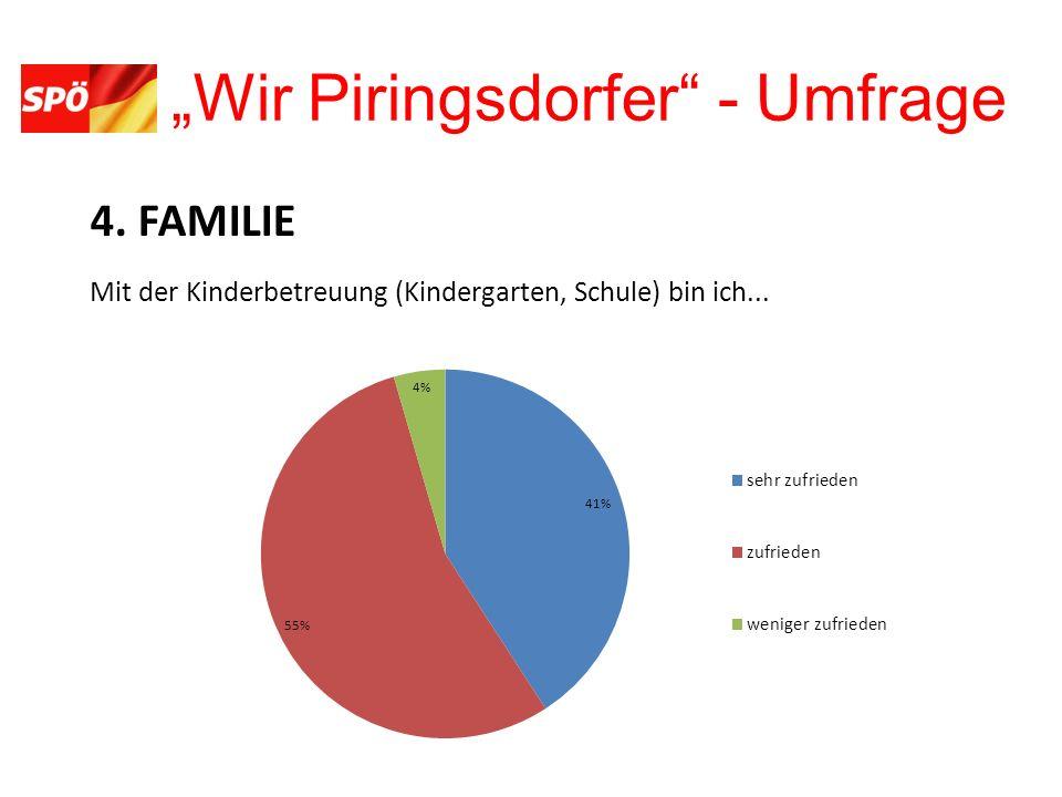 Wir Piringsdorfer - Umfrage 4. FAMILIE Mit der Kinderbetreuung (Kindergarten, Schule) bin ich...