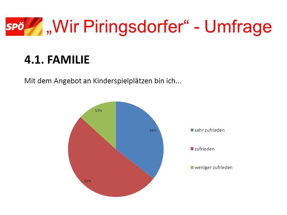 Wir Piringsdorfer - Umfrage 4.1. FAMILIE Mit dem Angebot an Kinderspielplätzen bin ich...