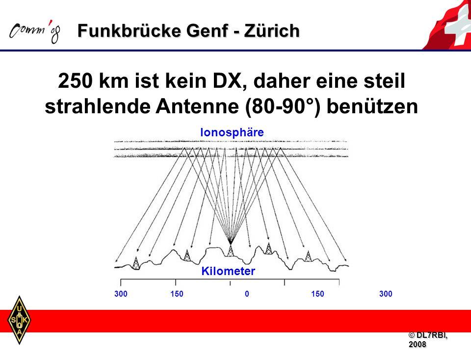 Funkbrücke Genf - Zürich 250 km ist kein DX, daher eine steil strahlende Antenne (80-90°) benützen Ionosphäre Kilometer 300 150 0 150 300 © DL7RBI, 2008