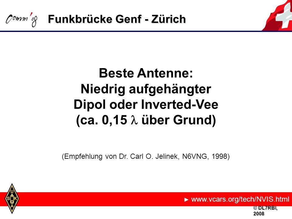 Funkbrücke Genf - Zürich www.vcars.org/tech/NVIS.html Beste Antenne: Niedrig aufgehängter Dipol oder Inverted-Vee (ca.