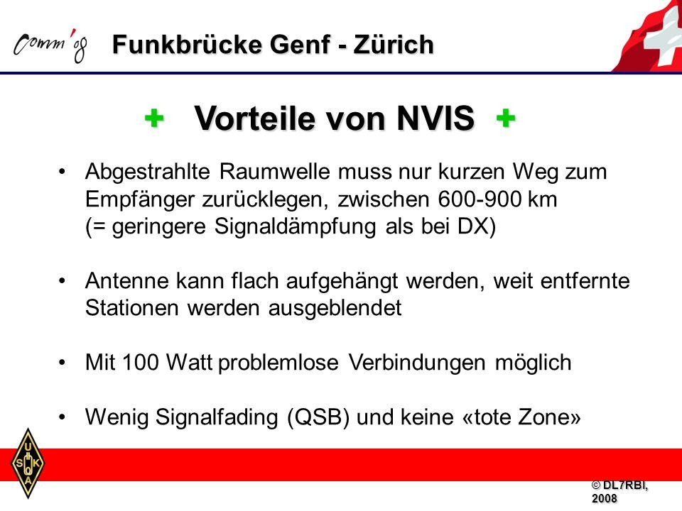 Funkbrücke Genf - Zürich + Vorteile von NVIS + Abgestrahlte Raumwelle muss nur kurzen Weg zum Empfänger zurücklegen, zwischen 600-900 km (= geringere Signaldämpfung als bei DX) Antenne kann flach aufgehängt werden, weit entfernte Stationen werden ausgeblendet Mit 100 Watt problemlose Verbindungen möglich Wenig Signalfading (QSB) und keine «tote Zone» © DL7RBI, 2008