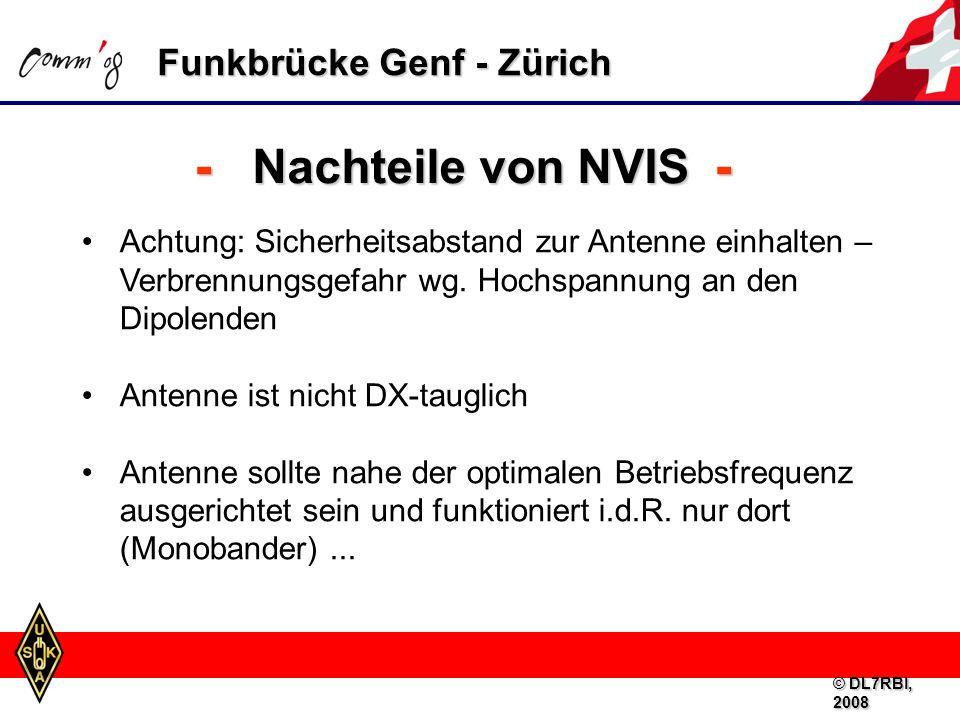Funkbrücke Genf - Zürich - Nachteile von NVIS - Achtung: Sicherheitsabstand zur Antenne einhalten – Verbrennungsgefahr wg.
