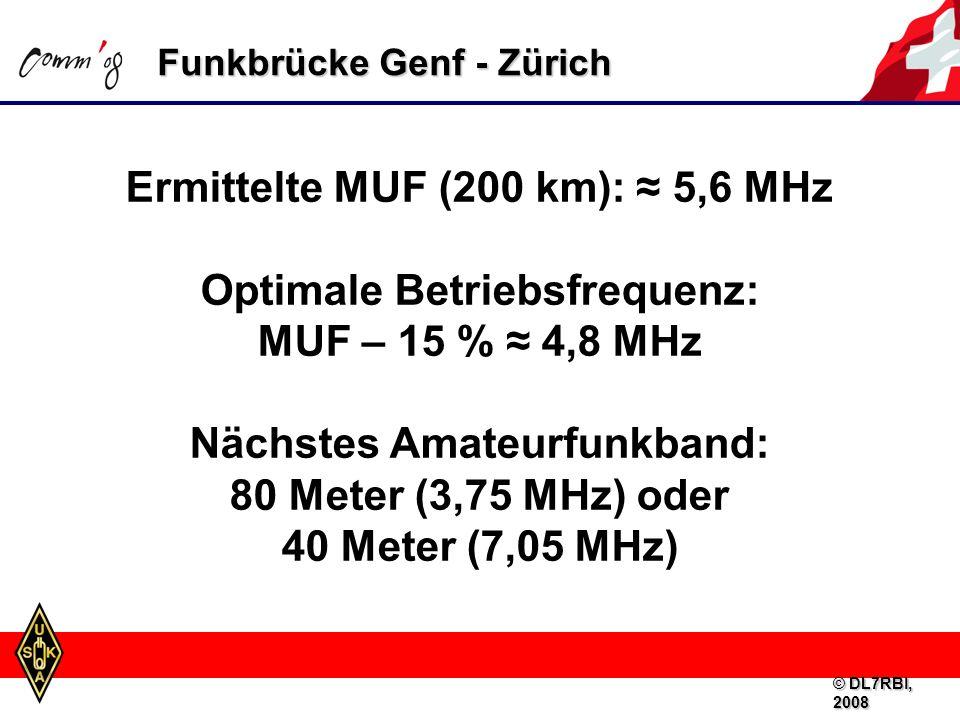 Funkbrücke Genf - Zürich Ermittelte MUF (200 km): 5,6 MHz Optimale Betriebsfrequenz: MUF – 15 % 4,8 MHz Nächstes Amateurfunkband: 80 Meter (3,75 MHz) oder 40 Meter (7,05 MHz) © DL7RBI, 2008