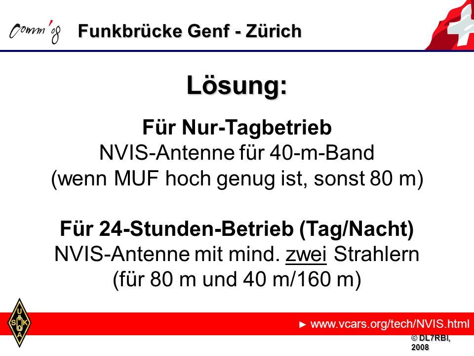 Funkbrücke Genf - Zürich www.vcars.org/tech/NVIS.html Lösung: Für Nur-Tagbetrieb NVIS-Antenne für 40-m-Band (wenn MUF hoch genug ist, sonst 80 m) Für 24-Stunden-Betrieb (Tag/Nacht) NVIS-Antenne mit mind.