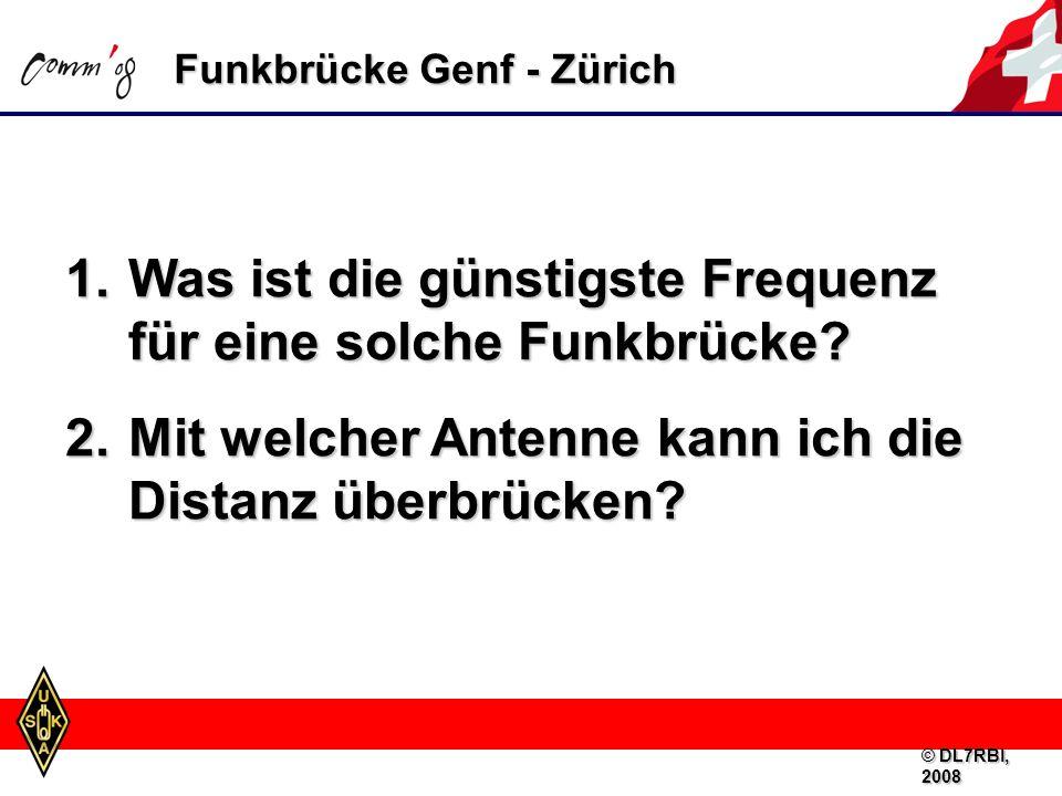 Funkbrücke Genf - Zürich 1. Was ist die günstigste Frequenz? © DL7RBI, 2008