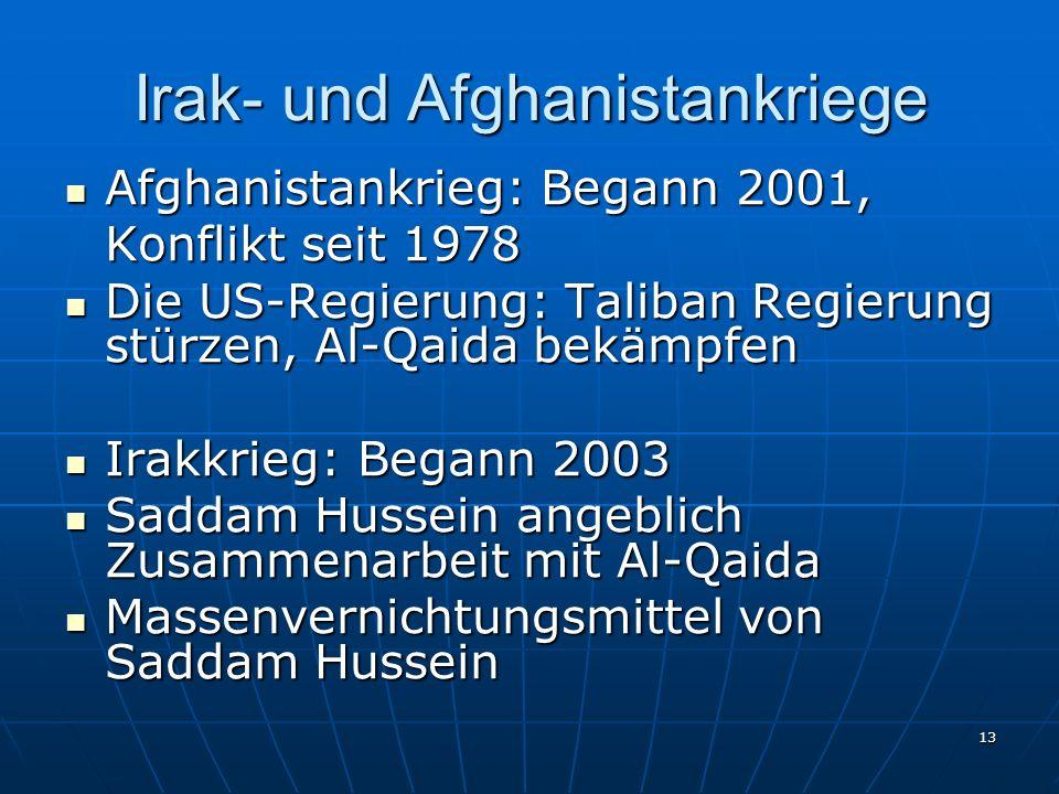 13 Irak- und Afghanistankriege Afghanistankrieg: Begann 2001, Afghanistankrieg: Begann 2001, Konflikt seit 1978 Die US-Regierung: Taliban Regierung stürzen, Al-Qaida bekämpfen Die US-Regierung: Taliban Regierung stürzen, Al-Qaida bekämpfen Irakkrieg: Begann 2003 Irakkrieg: Begann 2003 Saddam Hussein angeblich Zusammenarbeit mit Al-Qaida Saddam Hussein angeblich Zusammenarbeit mit Al-Qaida Massenvernichtungsmittel von Saddam Hussein Massenvernichtungsmittel von Saddam Hussein