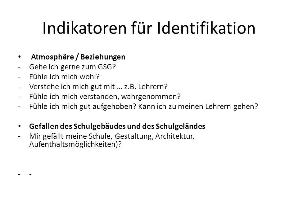Indikatoren für Identifikation Atmosphäre / Beziehungen -Gehe ich gerne zum GSG.