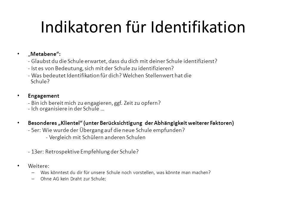 Indikatoren für Identifikation Metabene: - Glaubst du die Schule erwartet, dass du dich mit deiner Schule identifizierst.