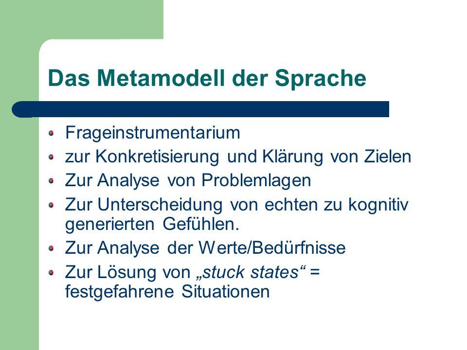 Das Metamodell der Sprache Modalverben (sollen, müssen, dürfen…) Vergleiche (besser, weniger, mehr…) Generalisierungen (immer, nie…) Unspezifisches (komisch, irgendwie…) Nominalisierungen (substantivierte Verben) 5 Fertigkeiten
